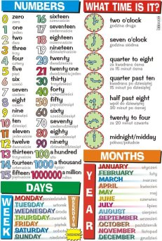 Numbers, what time is it?, days, months